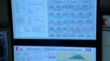 2017-12-11 Specjalny kalkulator wspomoże kardiologów w walce z chorobami układu krążenia