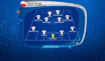 12-06-2016 16:57 Euro 2016: znamy skład Polaków na mecz z Irlandią Północną
