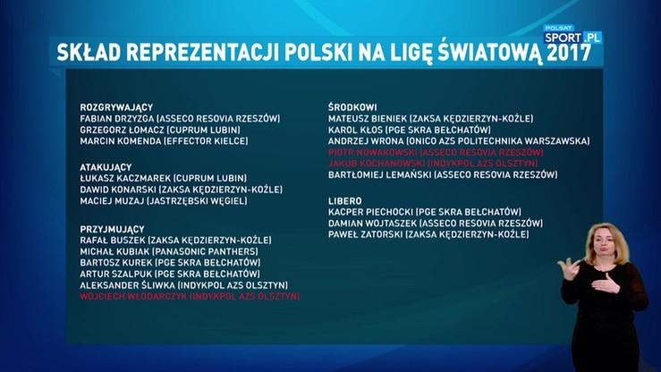 Ostateczna kadra reprezentacji Polski na Ligę Światową 2017