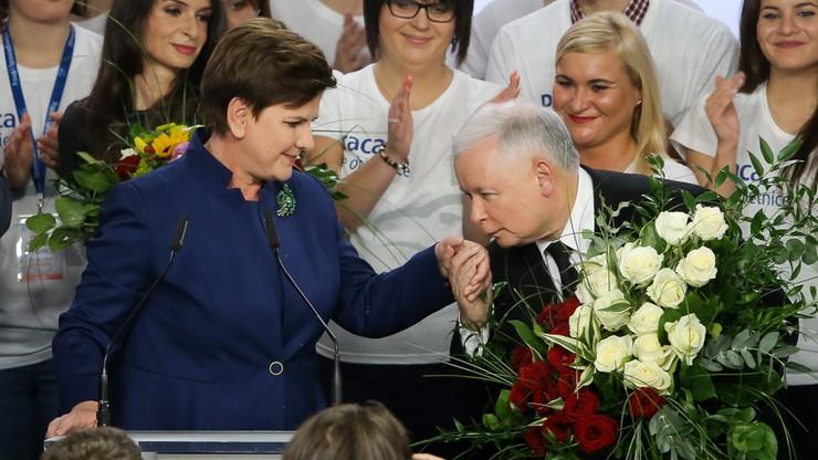 """Węgierska prasa cieszy się z wygranej PiS. """"Przyjaciele Orbana"""""""