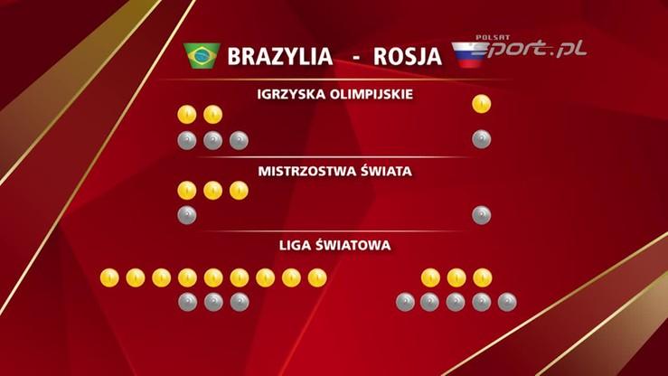 Historia pojedynków Brazylia - Rosja