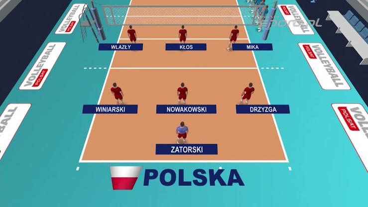 Polska - Rosja: analiza taktyczna