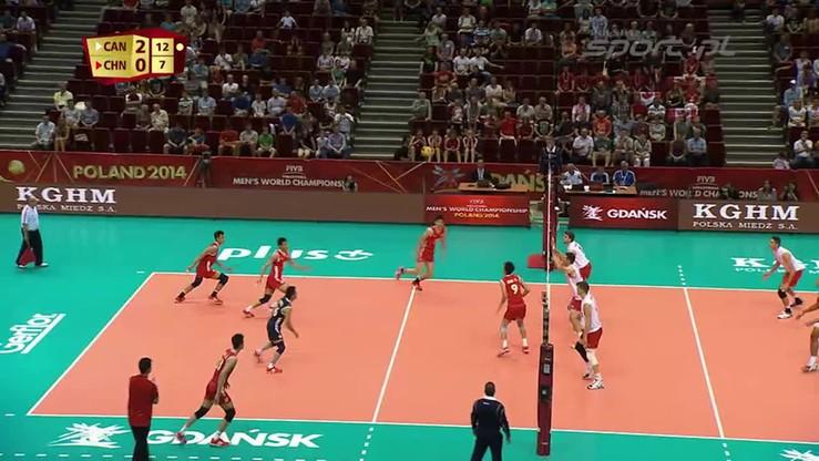 Kanada - Chiny 3:0. Skrót meczu