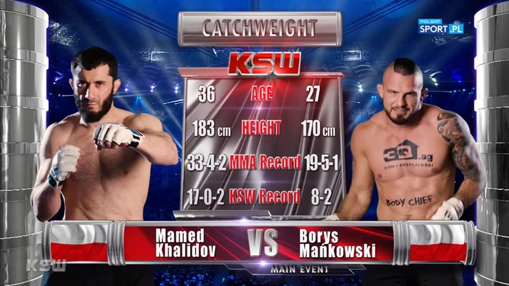 2017-10-19 KSW 39: Khalidov - Mańkowski. Skrót walki