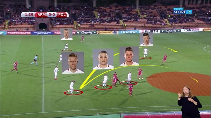 Analiza meczu Armenia - Polska