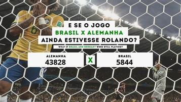 2015-07-08 Rok od półfinału MŚ, a mecz trwa nadal. Ile Niemcy prowadziliby z Brazylią?