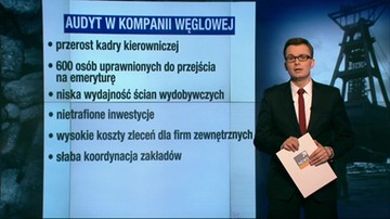Porozumienie związkowców z Kompanią Węglową