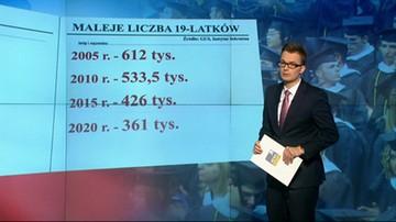 Polskie uczelnie wyludnione
