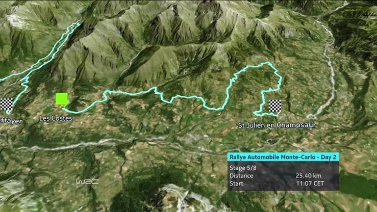 WRC Monte Carlo: podsumowanie piątkowych zmagań