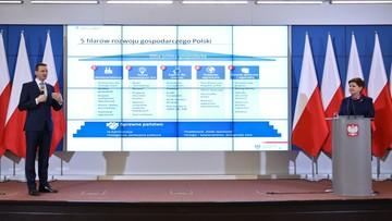 16-02-2016 15:12 Plan Morawieckiego: program rozwoju gospodarczego Polski mają sfinansować głównie UE i przedsiębiorcy