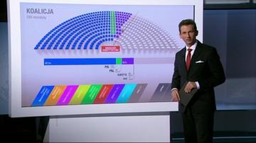 Polska wybrała. Czy PiS ma szanse na większość konstytucyjną?