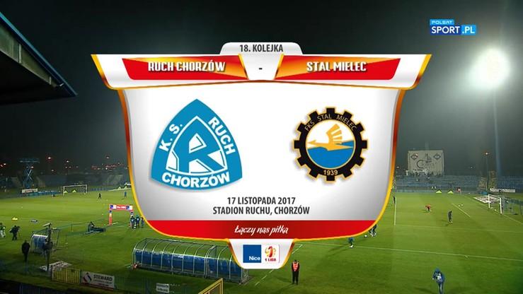 Ruch Chorzów - Stal Mielec 1:2. Skrót meczu