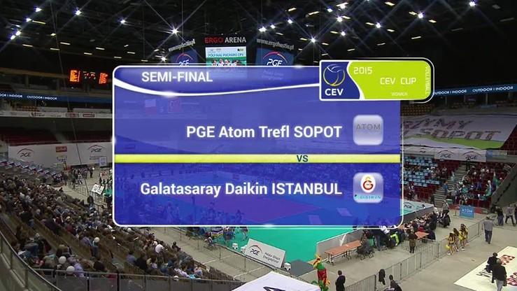 2015-03-24 PGE Atom Trefl – Galatasaray 3:0. Skrót meczu