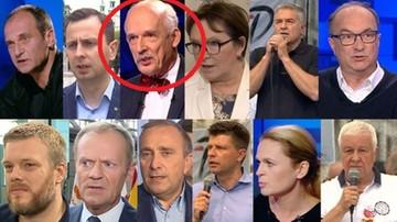 18-07-2017 20:02 Zaskakujący wynik sondy polsatnews.pl. Niemal połowa głosujących chciałaby, żeby liderem zjednoczonej opozycji został Korwin-Mikke