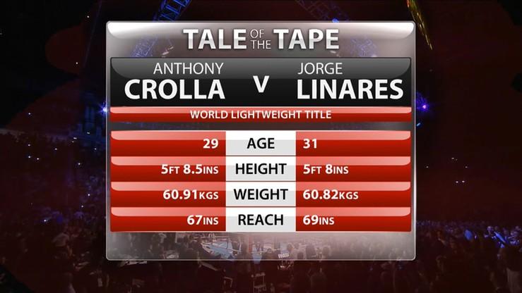 2016-09-25 Anthony Crolla - Jorge Linares. Skrót walki