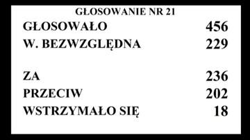 Rząd otrzymał od Sejmu wotum zaufania