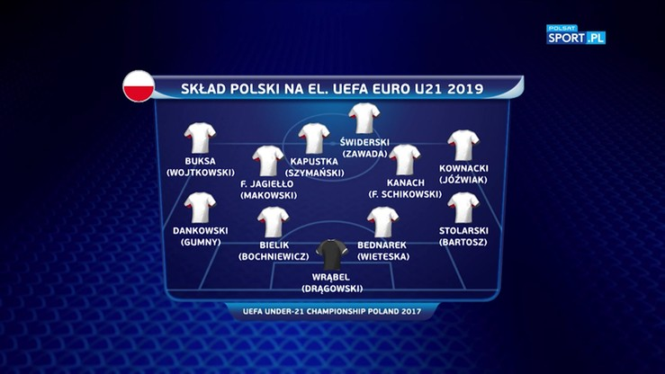 Potencjalna jedenastka reprezentacji Polski U-21 na najbliższej eliminacje