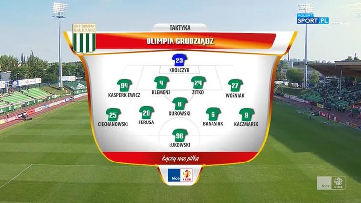 2017-05-17 Olimpia Grudziądz - Chojniczanka 0:1. Skrót meczu