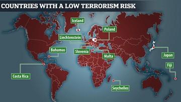 25-04-2016 23:45 Brytyjski MSZ: boisz się terroryzmu? Jedź do Polski, ale uważaj na kierowców!