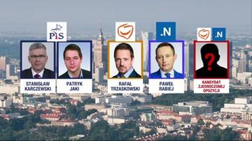 Sondaż: Trzaskowski na czele wyścigu o fotel prezydenta Warszawy