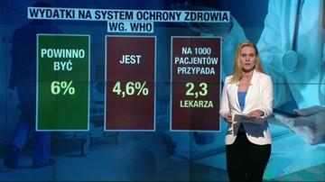Statystyki dotyczące sytuacji rezydentów w Polsce