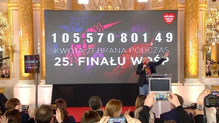 Rekordowy finał WOŚP! Zebrano ponad 105 milionów złotych