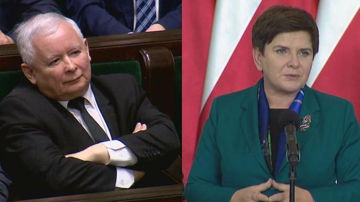 J. Kaczyński nie powinien zastąpić B. Szydło na stanowisku premiera. Wyniki sondy polsatnews.pl