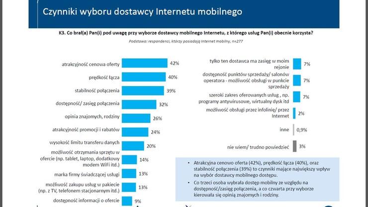 kryteria wyboru mobilnego interenetu