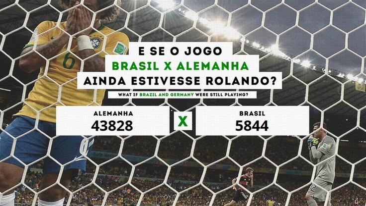 Rok od półfinału MŚ, a mecz trwa nadal. Ile Niemcy prowadziliby z Brazylią?