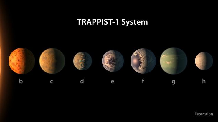 NASA: odkryto system siedmiu planet podobnych do Ziemi