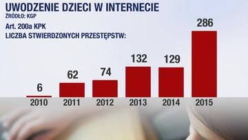 17-01-2017 12:48 Obywatelskie zatrzymanie pedofila w Brwinowie