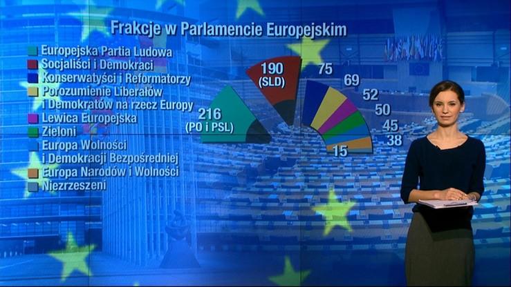 Kto będzie zadawał pytania premier Szydło. W europarlamencie o sytuacji w Polsce