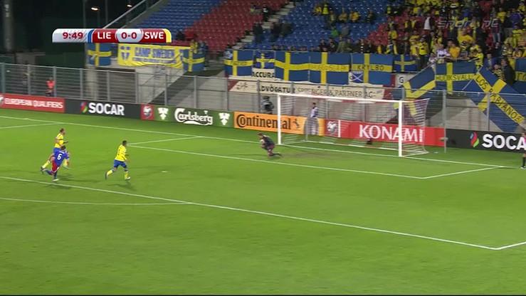 2015-10-10 Liechtenstein - Szwecja 0:2. Skrót meczu