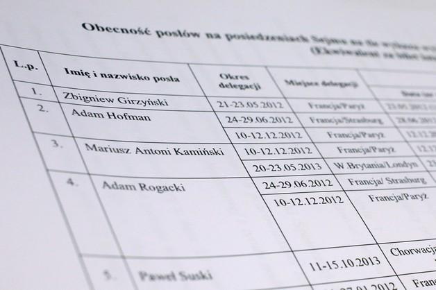 Prokuratura wszczęła śledztwo ws. kilometrówek  11 posłów