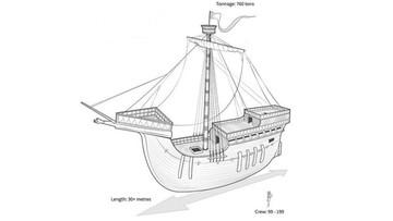 15-10-2015 11:04 Odkryto wrak okrętu Henryka V