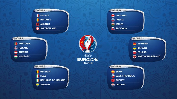 Euro 2016: Terminarz turnieju
