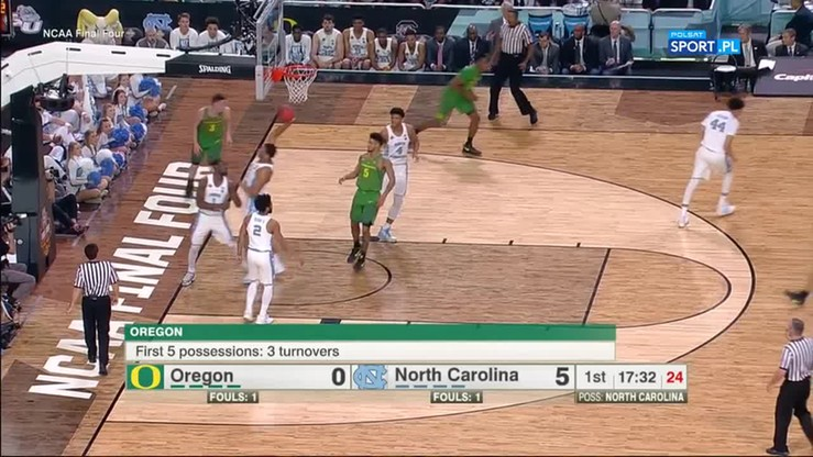 North Carolina - Oregon 77:76. Skrót meczu