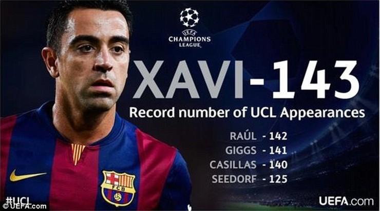 Xavi rekordzistą. Casillas wciąż walczy