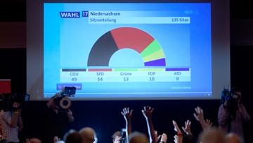 15-10-2017 20:19 Niemcy: SPD wygrywa wybory regionalne w Dolnej Saksonii