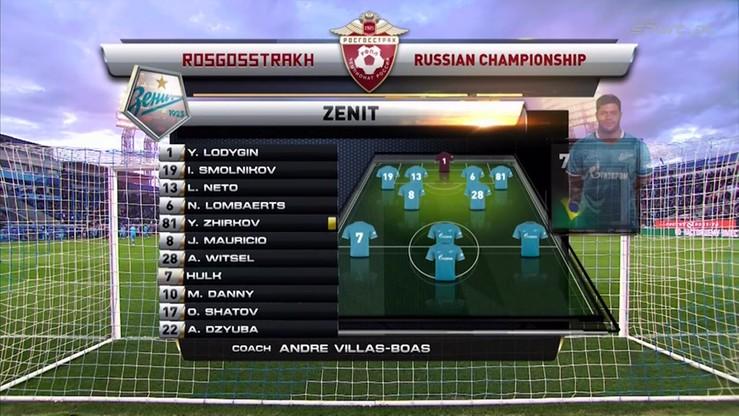 Zenit St. Petersburg - CSKA Moskwa 2:0. Skrót meczu
