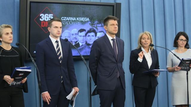 Nowoczesna zawiadamia prokuraturę ws. finansowania Solidarnej Polski