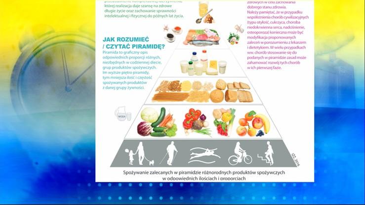 Powstała nowa piramida żywieniowa. Fundamentem ruch fizyczny