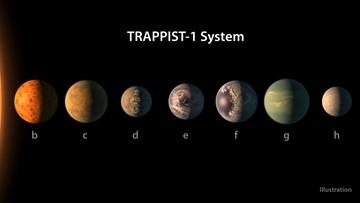 22-02-2017 19:29 NASA: odkryto system siedmiu planet podobnych do Ziemi