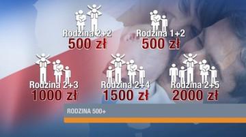 """13-02-2016 15:45 Wszystko o """"Rodzina 500+"""" w Polsat News"""