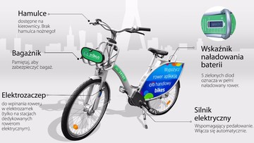31-08-2017 14:25 Elektryczne rowery Veturilo w Warszawie od 31 sierpnia