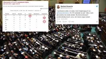 """11-01-2018 10:34 Za pracami nad projektem """"Ratujmy Kobiety"""" głosowali Kaczyński i Pawłowicz. Przepadł, bo zabrakło głosów opozycji"""