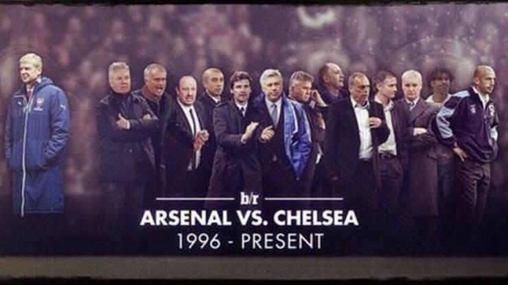 Wenger vs 13. Zobacz, jak zatrudniają w Arsenalu i Chelsea