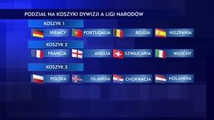 Polska w Lidze Narodów. Nowe wyzwania dla reprezentacji