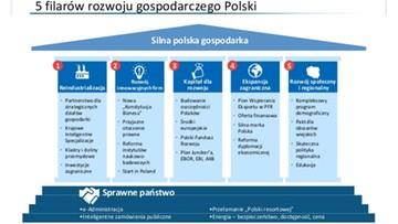 16-02-2016 17:59 Opozycja: plan Morawieckiego wtórny i mało konkretny